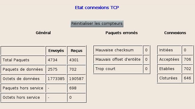 État Connexion TCP