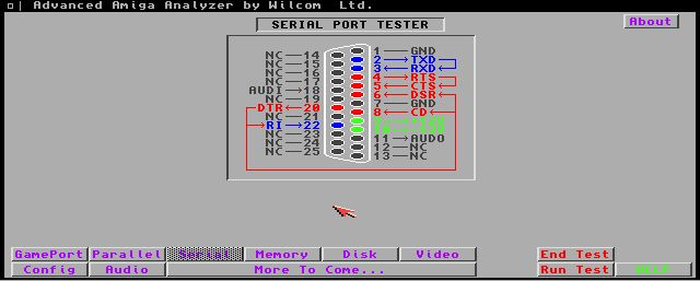 Advanced Amiga Analyzer