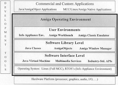 Diagramme logiciel
