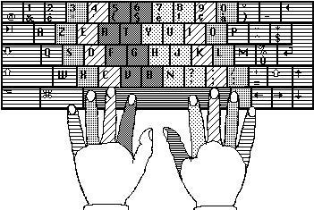 Disposition des doigts