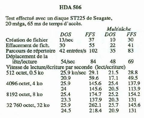 Impact vs HDA-506