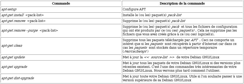 Debian Sarge