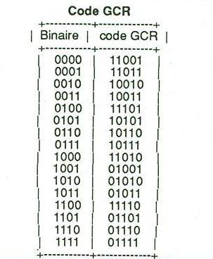 disquette Amiga