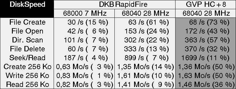 DKB rapidfire