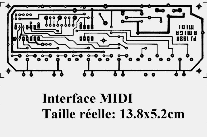 Interface MIDI