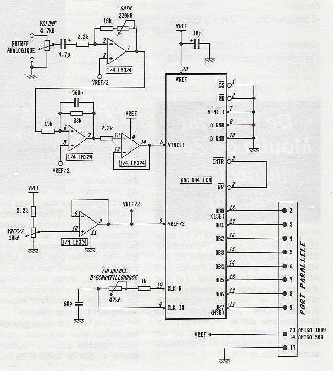 numériseur audio