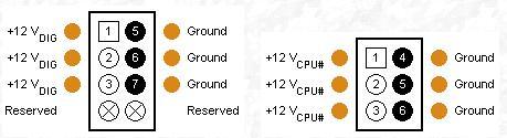 Connecteurs additionnels P3 et P4