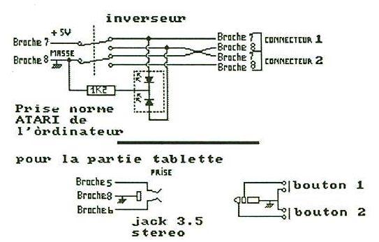Inverseur