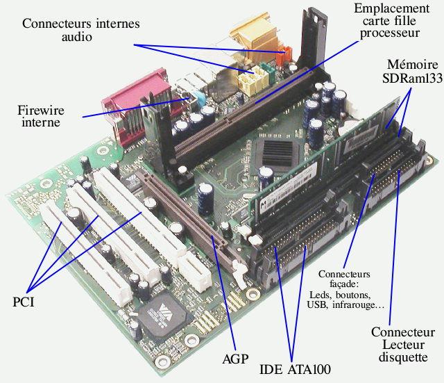 PILOTE PCI GRATUIT RTL8029 TÉLÉCHARGER AS CARTE ETHERNET REALTEK