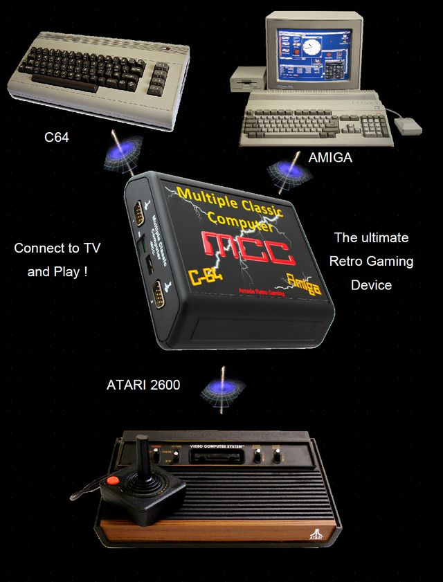 Multiple Classic Computer