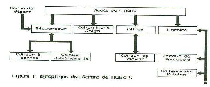 Music-X