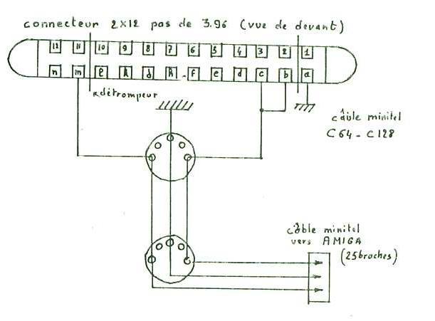 Connexion Minitel C64