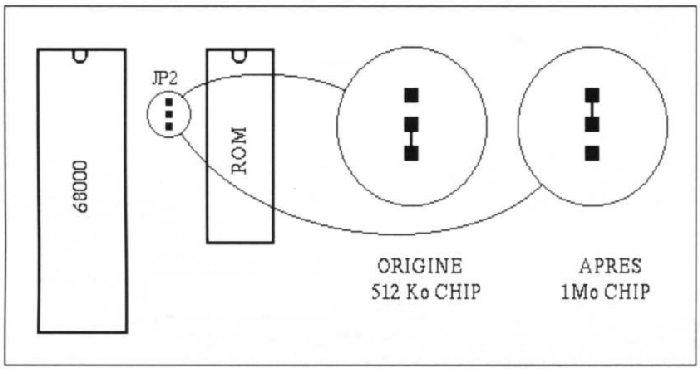 1 Mo de mémoire Chip pour Amiga 500