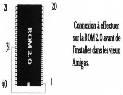 ROM 2.0