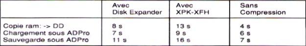 Disk Expander