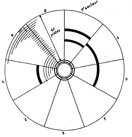 représentation d'une disquette PC 5,25