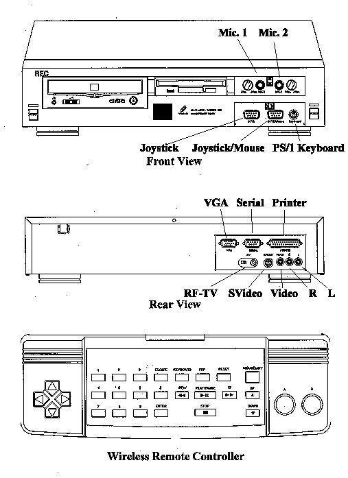 Wonder TV A6000
