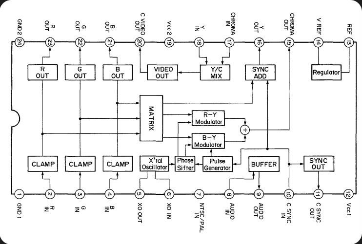 Remplacement du CXA1145M par un CXA2075