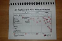 Kit Presse Amiga